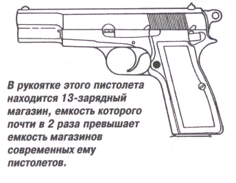 пистолеты и револьверы11.jpg