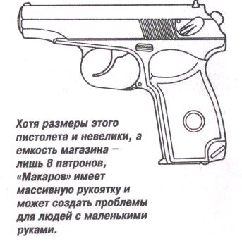 пистолеты и револьверы35.jpg
