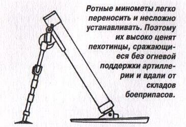 минометы6.jpg