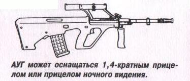 штурмовые винтовки9.jpg